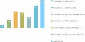 indicadores_cemec_9_anos